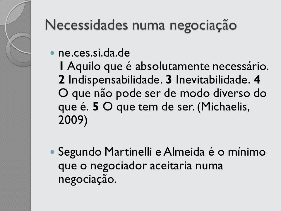 Necessidades numa negociação