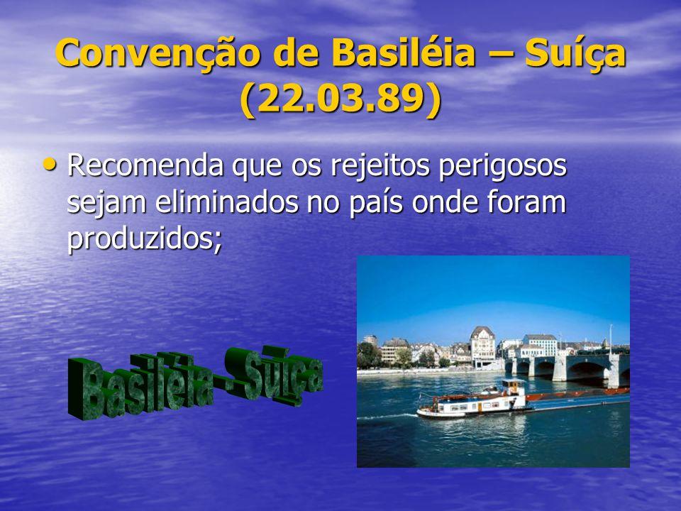 Convenção de Basiléia – Suíça (22.03.89)