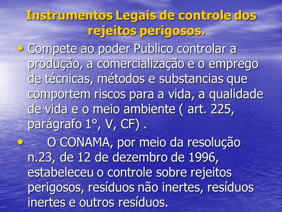 Instrumentos Legais de controle dos rejeitos perigosos.