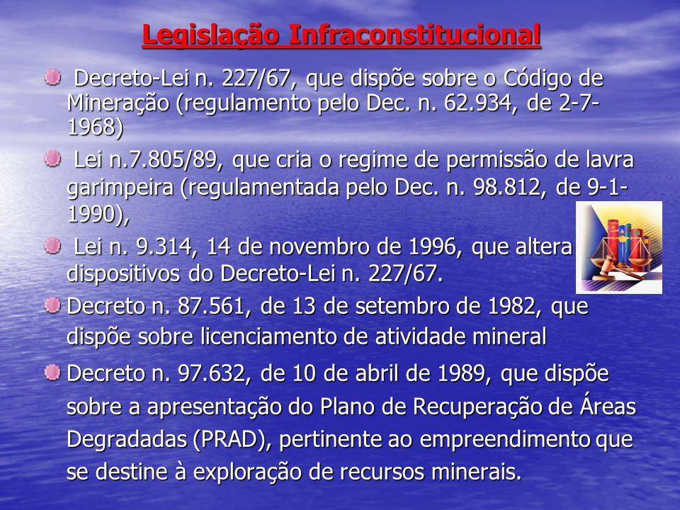 Legislação Infraconstitucional