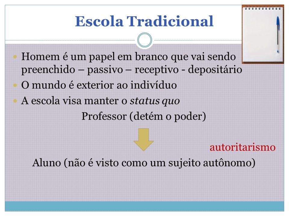 Escola Tradicional Homem é um papel em branco que vai sendo preenchido – passivo – receptivo - depositário.