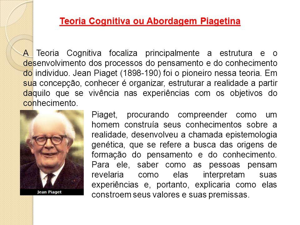 Teoria Cognitiva ou Abordagem Piagetina