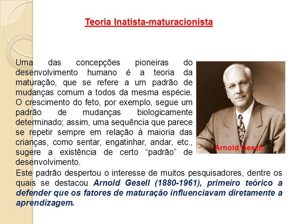 Teoria Inatista-maturacionista