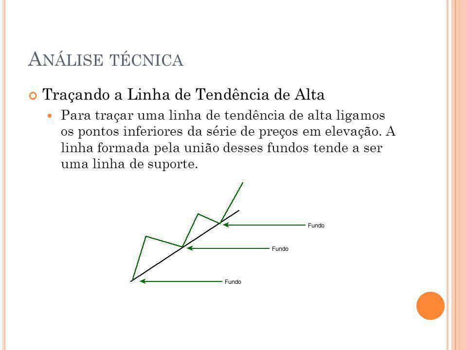 Análise técnica Traçando a Linha de Tendência de Alta
