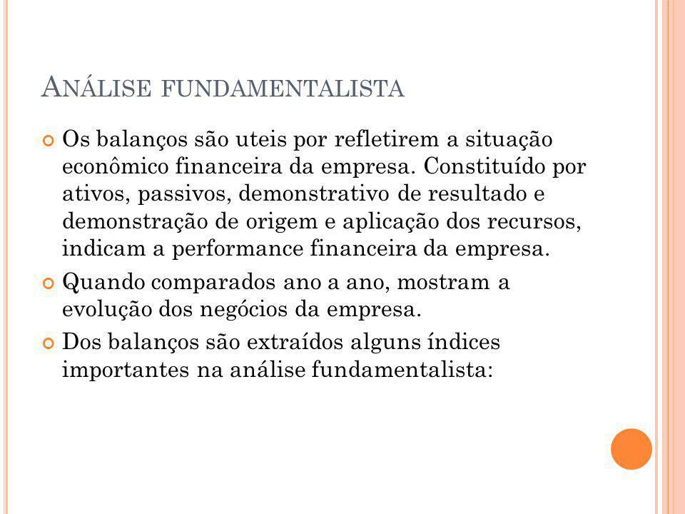 Análise fundamentalista