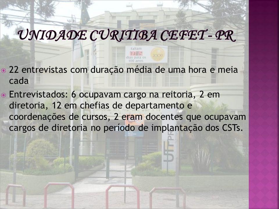 Unidade Curitiba Cefet - PR