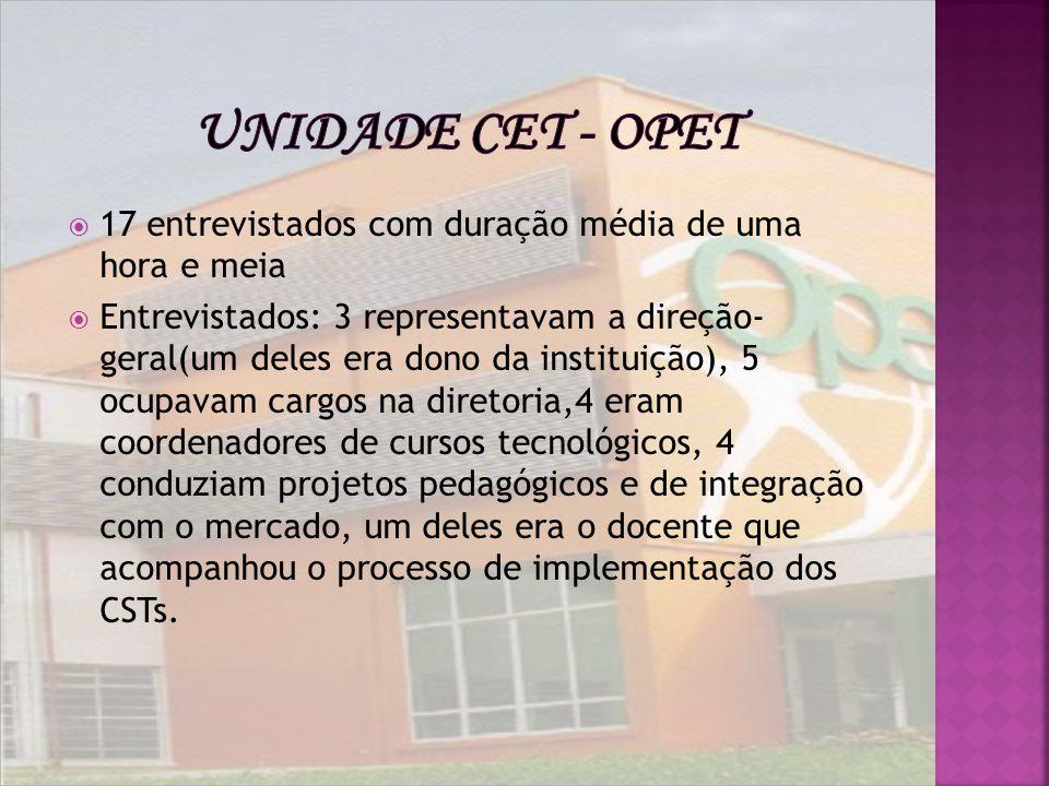 Unidade CET - Opet 17 entrevistados com duração média de uma hora e meia.