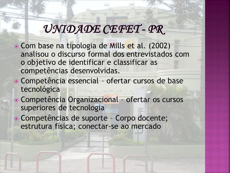 Unidade Cefet - PR