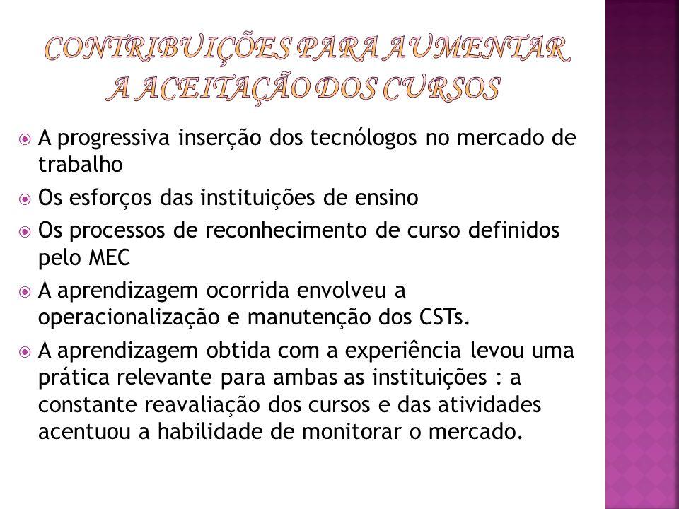 Contribuições para aumentar a aceitação dos cursos