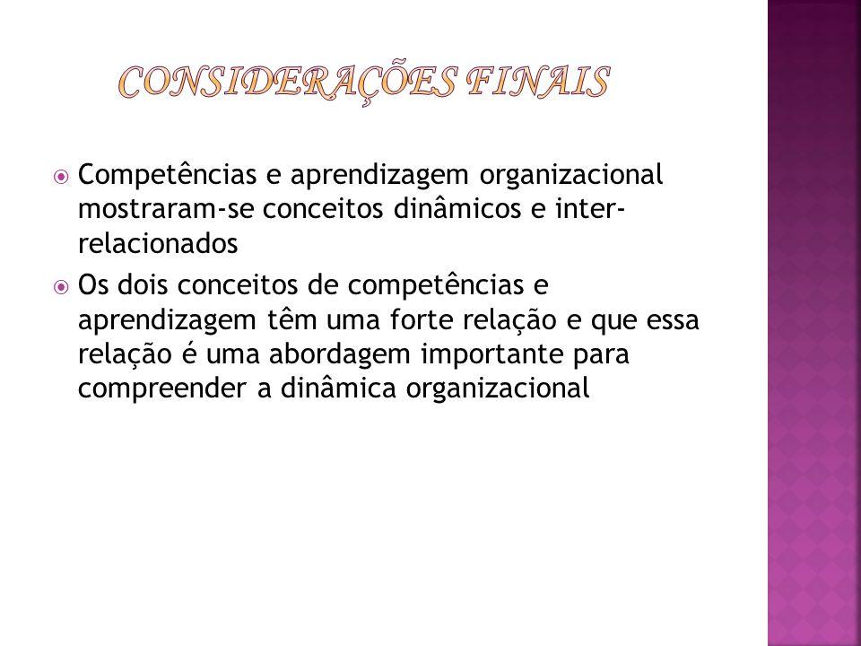 Considerações finais Competências e aprendizagem organizacional mostraram-se conceitos dinâmicos e inter- relacionados.
