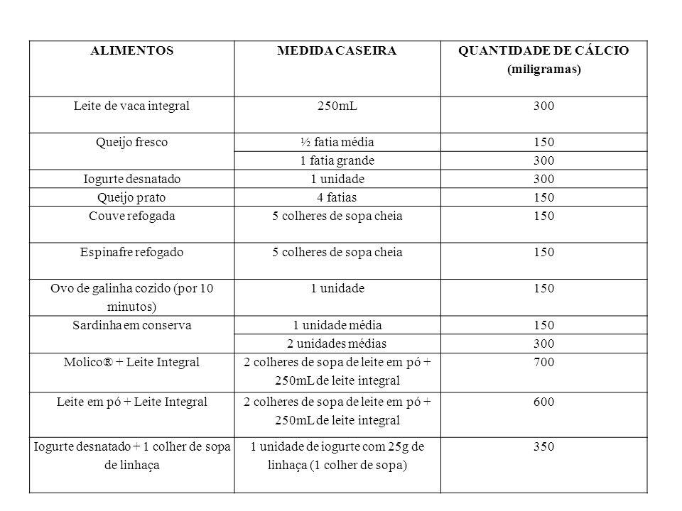 QUANTIDADE DE CÁLCIO (miligramas)