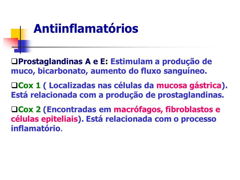 Antiinflamatórios Prostaglandinas A e E: Estimulam a produção de muco, bicarbonato, aumento do fluxo sanguíneo.