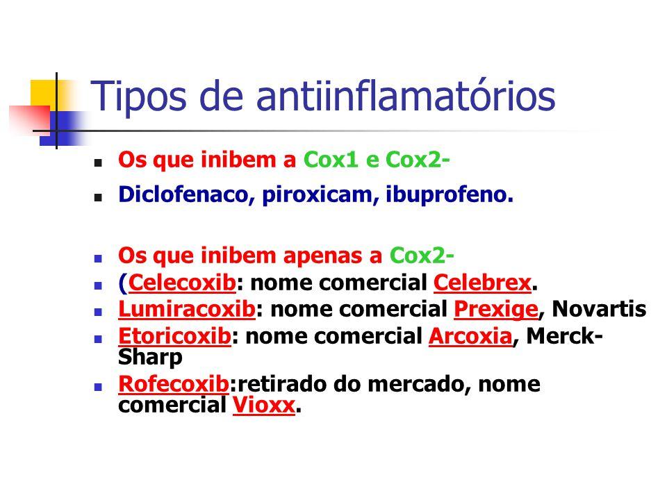 Tipos de antiinflamatórios