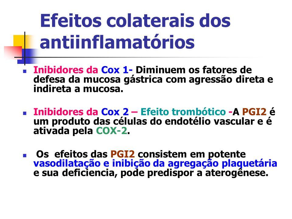Efeitos colaterais dos antiinflamatórios