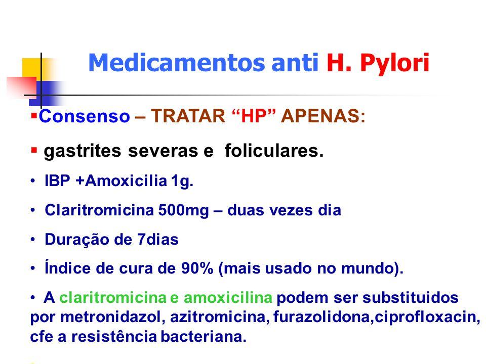 Medicamentos anti H. Pylori
