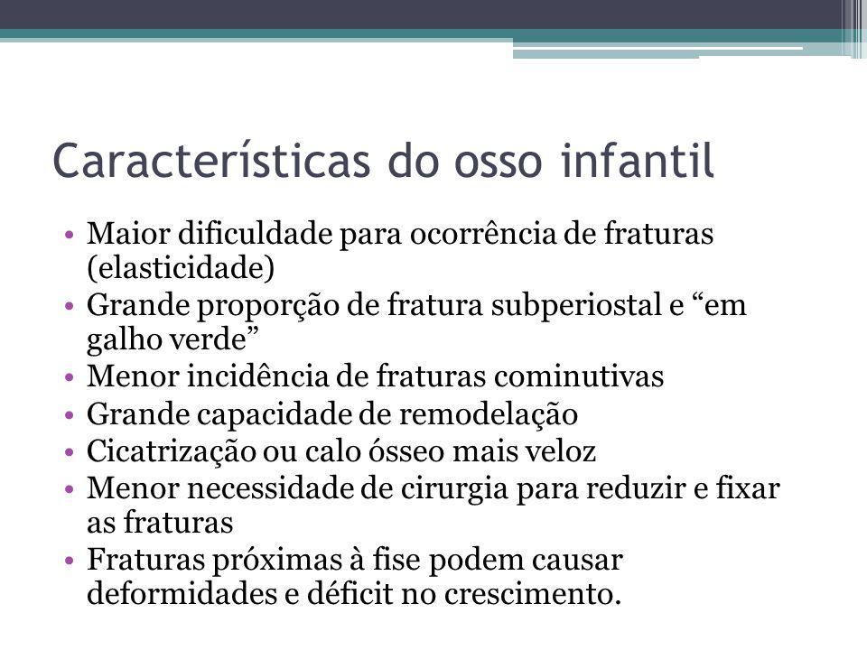 Características do osso infantil