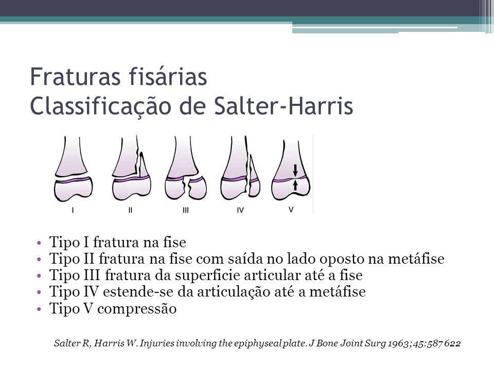Fraturas fisárias Classificação de Salter-Harris