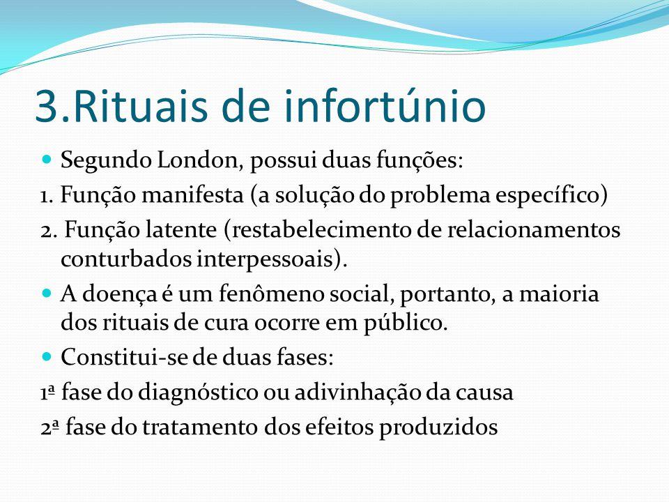 3.Rituais de infortúnio Segundo London, possui duas funções: