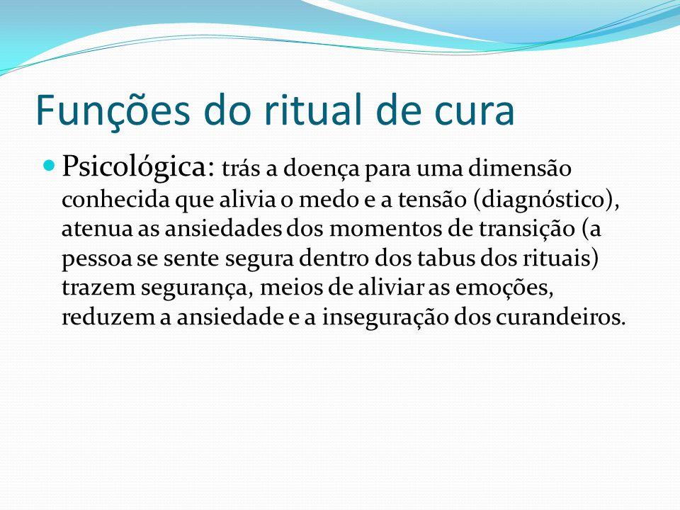 Funções do ritual de cura