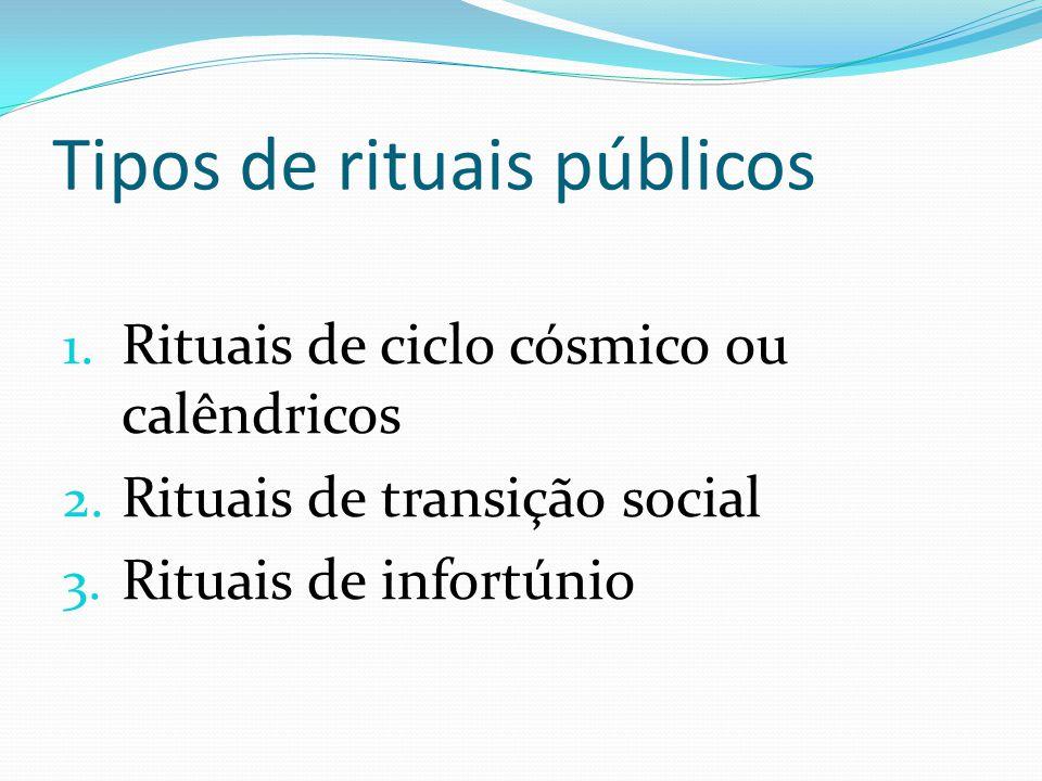 Tipos de rituais públicos