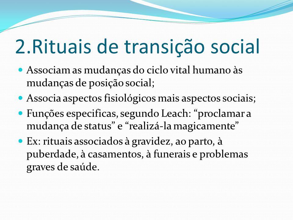 2.Rituais de transição social