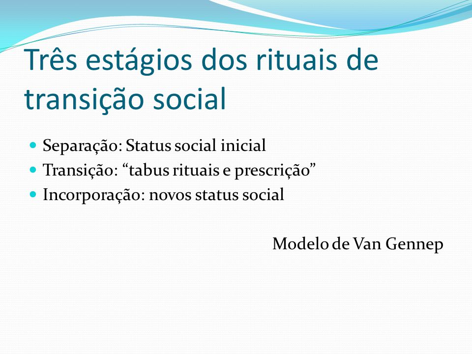 Três estágios dos rituais de transição social
