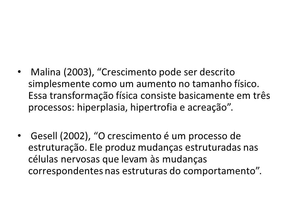 Malina (2003), Crescimento pode ser descrito simplesmente como um aumento no tamanho físico. Essa transformação física consiste basicamente em três processos: hiperplasia, hipertrofia e acreação .