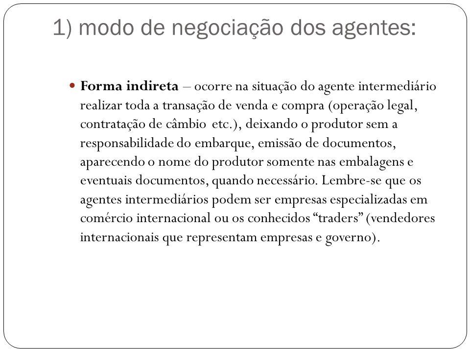 1) modo de negociação dos agentes: