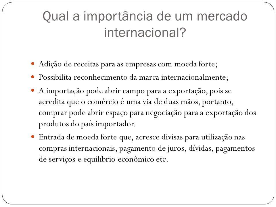Qual a importância de um mercado internacional