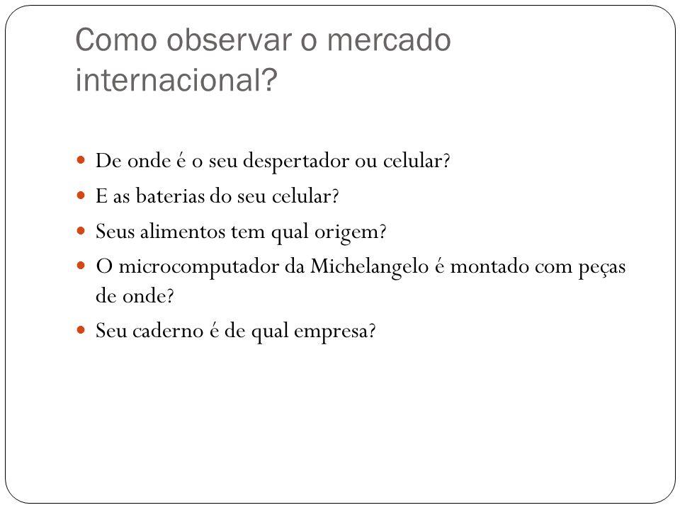 Como observar o mercado internacional