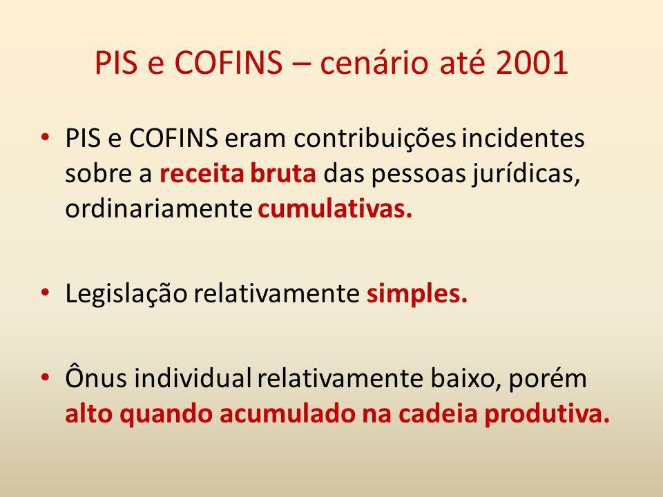 PIS e COFINS – cenário até 2001