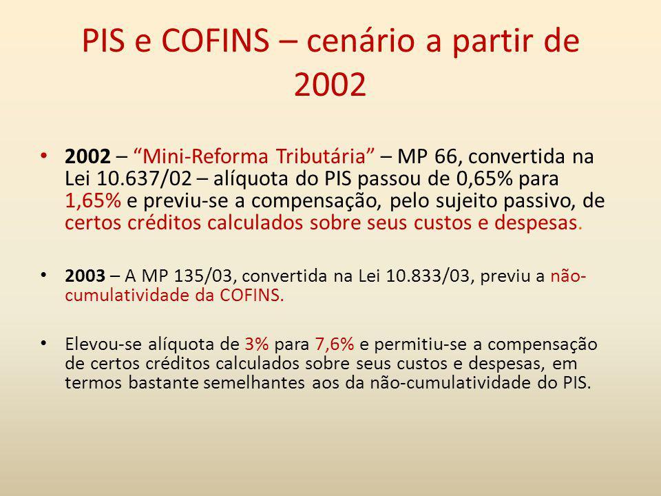 PIS e COFINS – cenário a partir de 2002