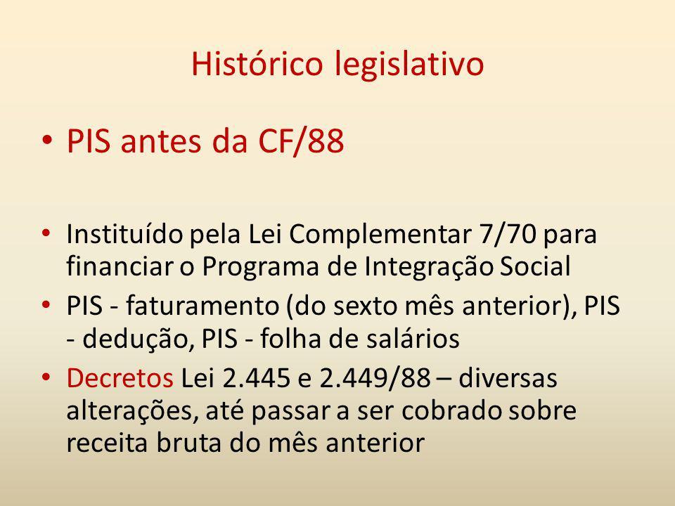 Histórico legislativo