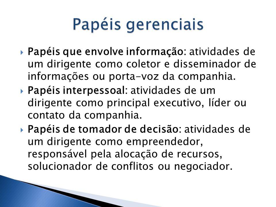 Papéis gerenciais Papéis que envolve informação: atividades de um dirigente como coletor e disseminador de informações ou porta-voz da companhia.