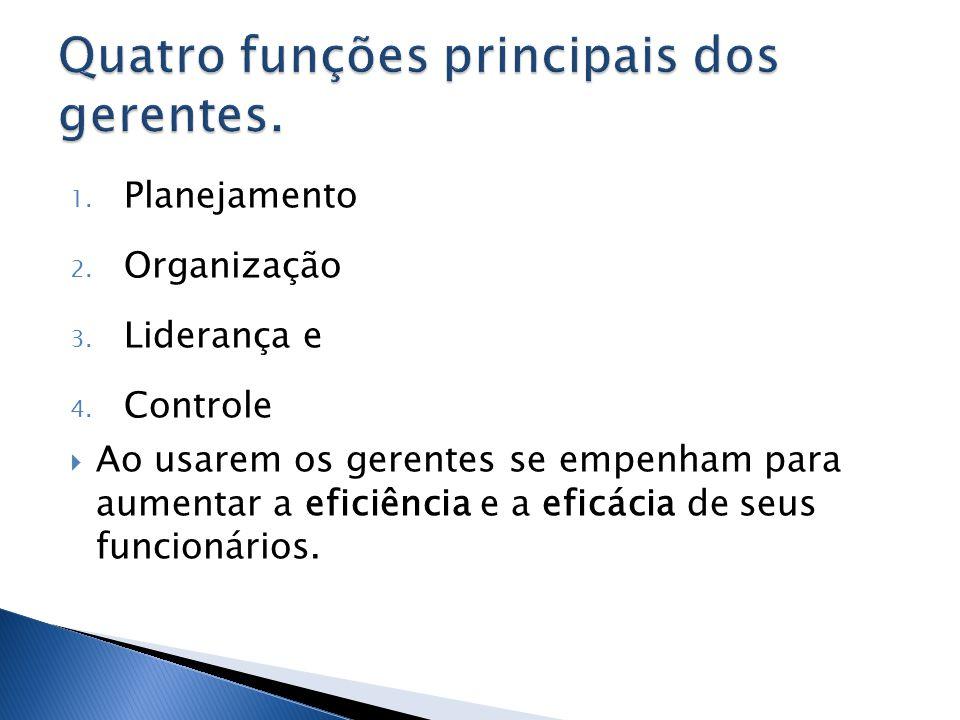 Quatro funções principais dos gerentes.