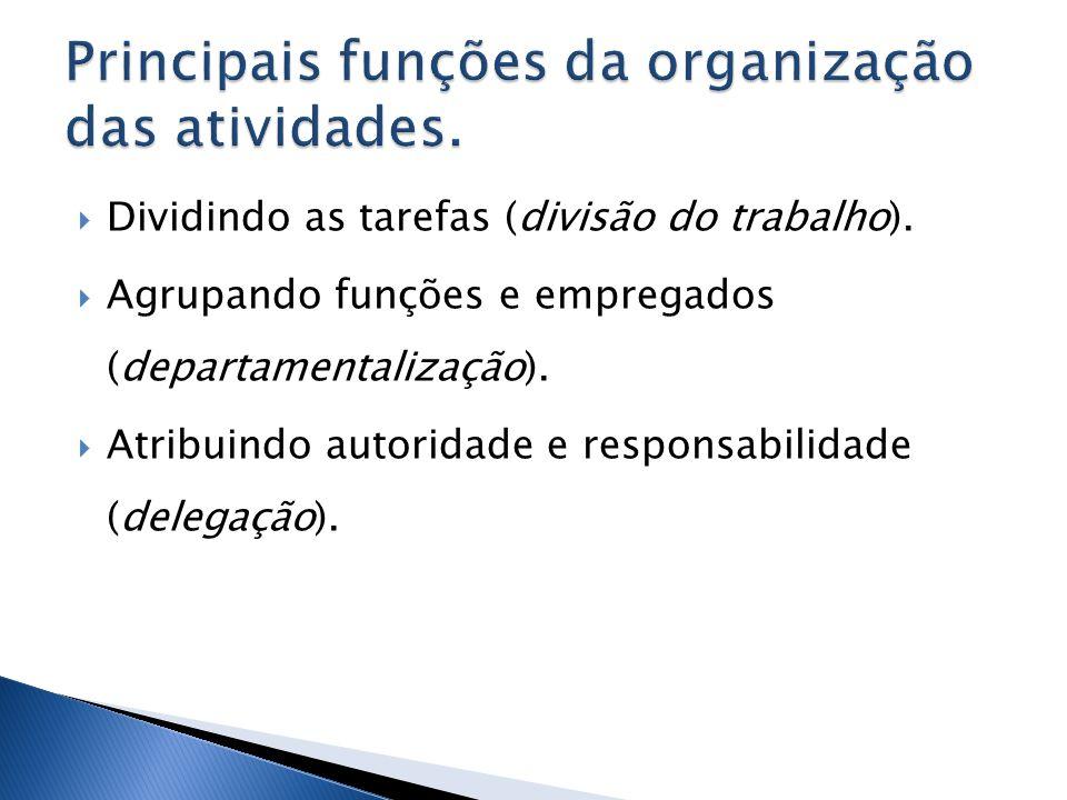 Principais funções da organização das atividades.
