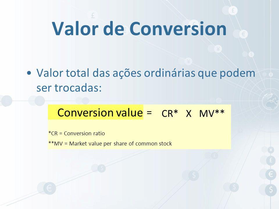 Valor de Conversion Conversion value