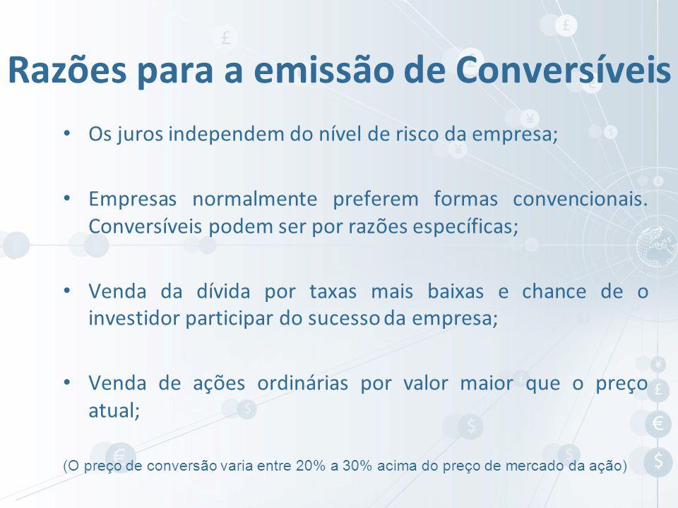 Razões para a emissão de Conversíveis
