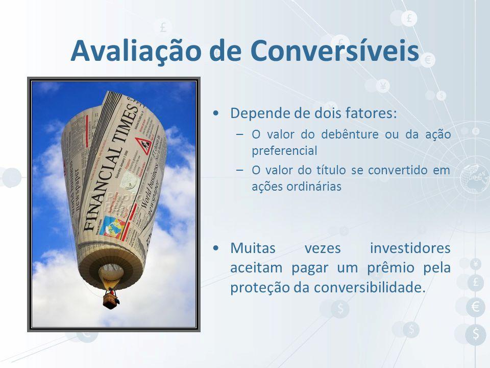 Avaliação de Conversíveis