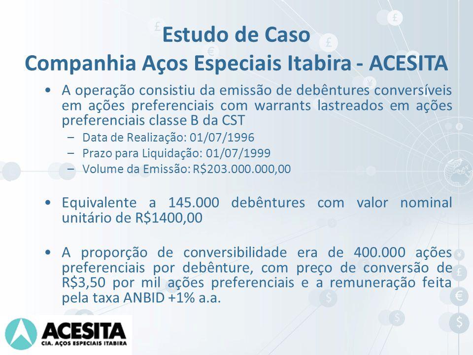 Estudo de Caso Companhia Aços Especiais Itabira - ACESITA