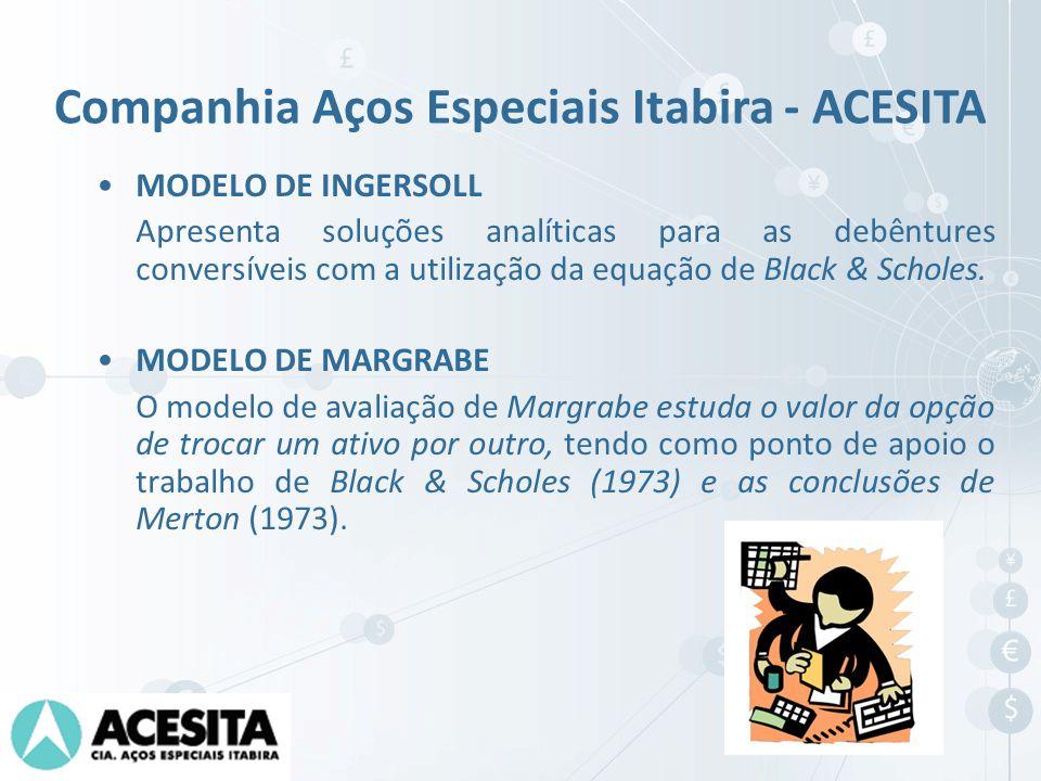 Companhia Aços Especiais Itabira - ACESITA