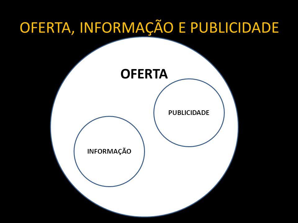 OFERTA, INFORMAÇÃO E PUBLICIDADE