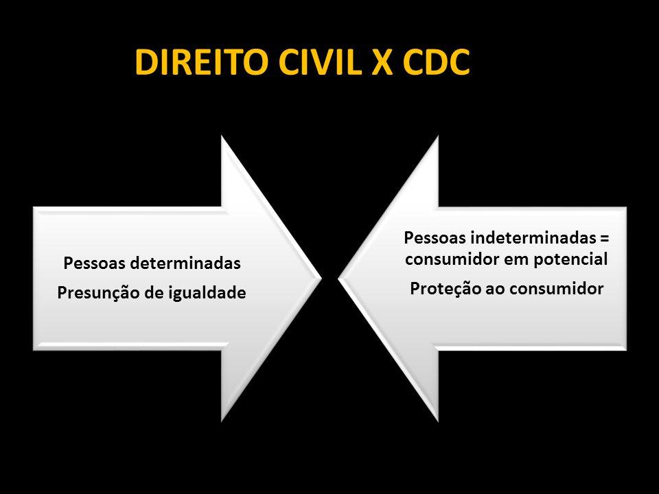 DIREITO CIVIL X CDCITO Presunção de igualdade Pessoas determinadas
