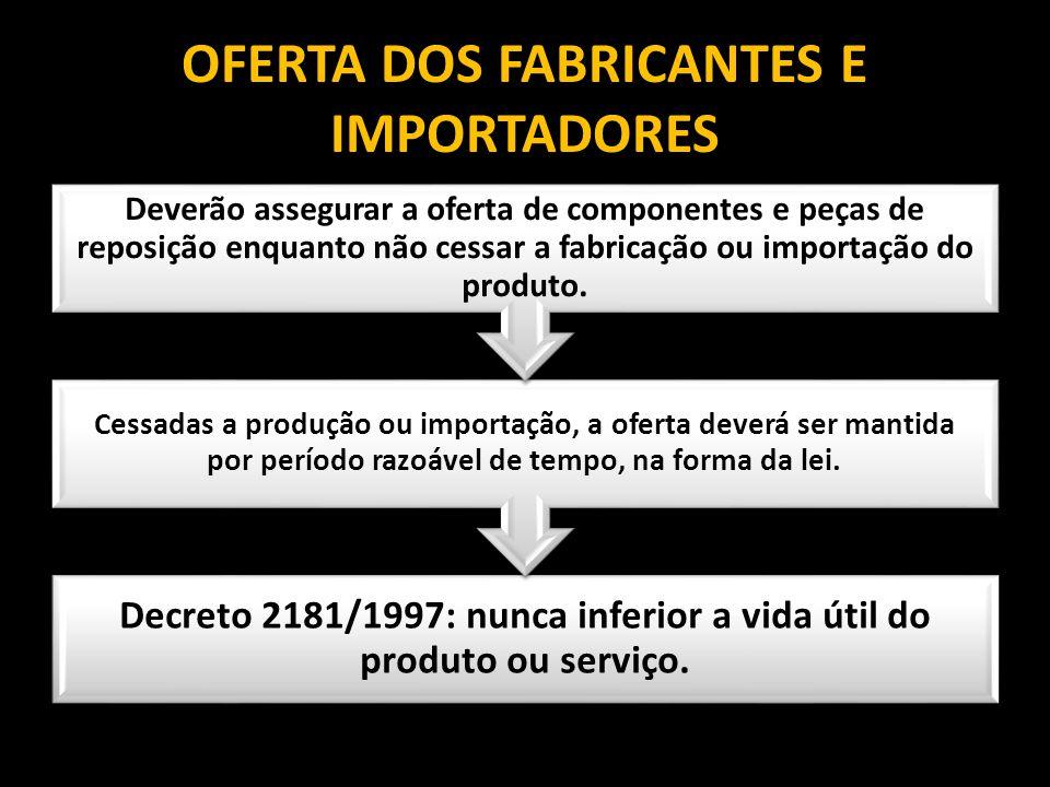 OFERTA DOS FABRICANTES E IMPORTADORES