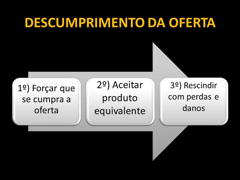 DESCUMPRIMENTO DA OFERTA