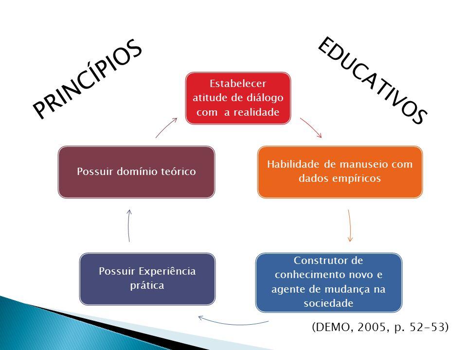 PRINCÍPIOS EDUCATIVOS (DEMO, 2005, p. 52-53)