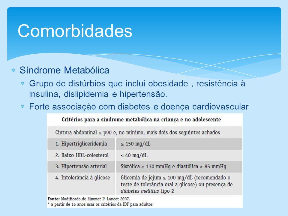 Comorbidades Síndrome Metabólica