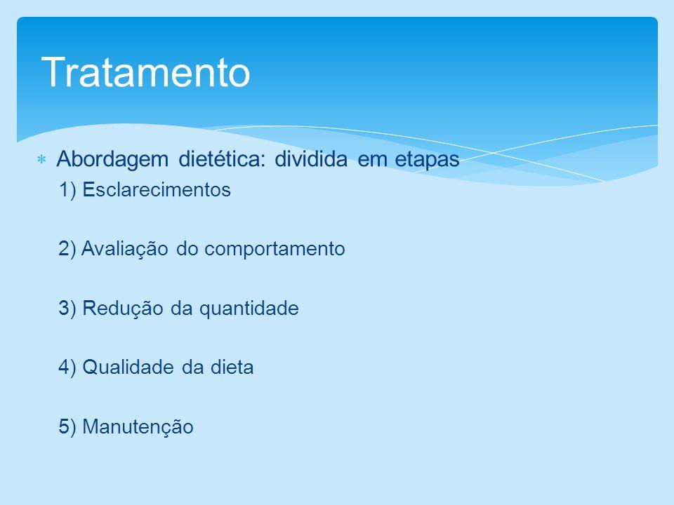 Tratamento Abordagem dietética: dividida em etapas 1) Esclarecimentos