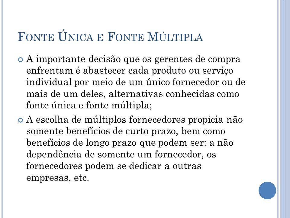Fonte Única e Fonte Múltipla
