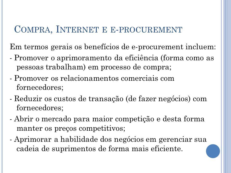 Compra, Internet e e-procurement